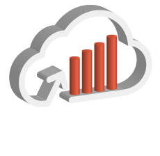 Cloud Maturity Assessment Index